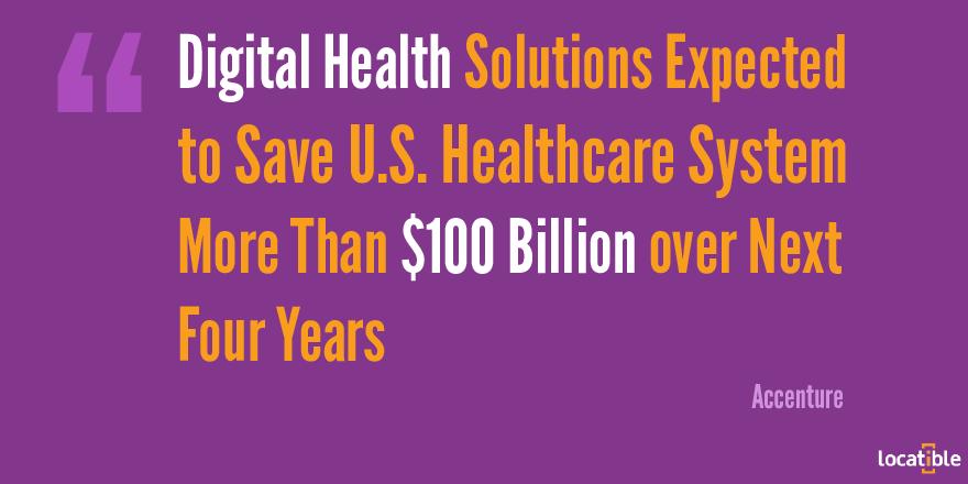 digital health $100 bilion 4 years